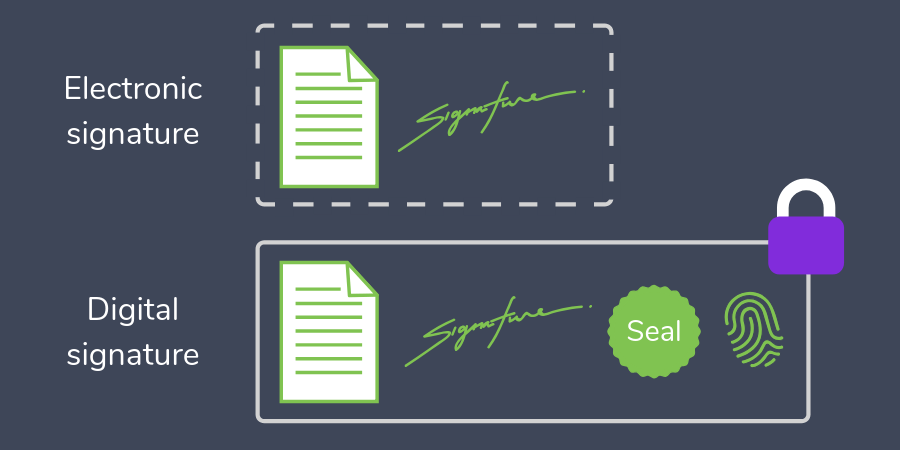 difference digital signature electronic signature