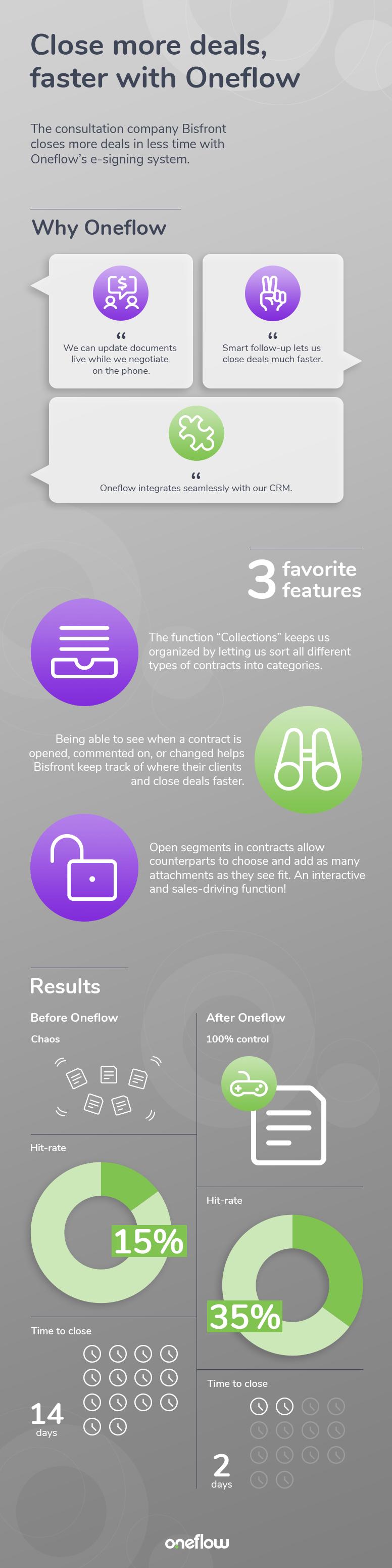 infographic bisfront