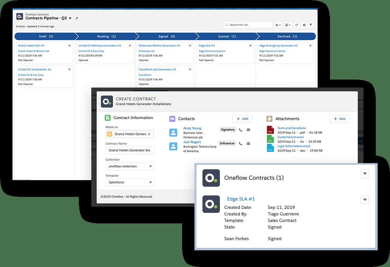 oneflow for salesforce benefits