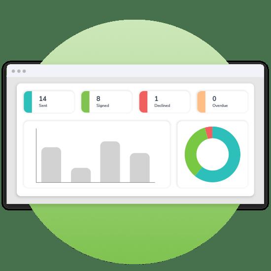 oneflow dashboard