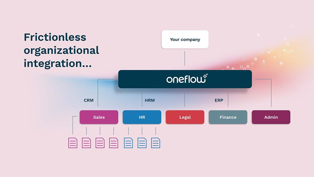 Frictionless organizational integration in Oneflow