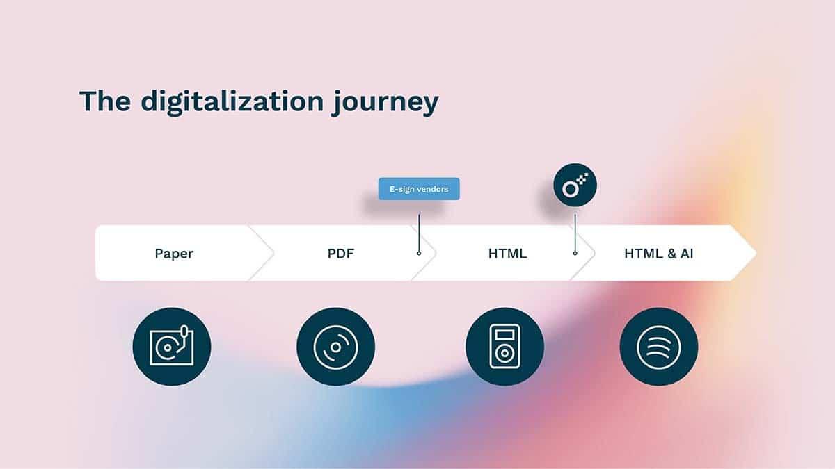 The digitalization journey