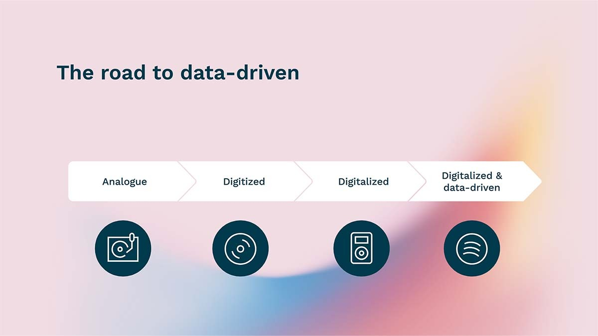 The road to data-driven